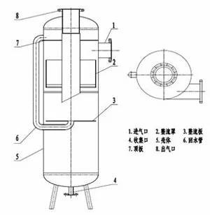 图4  逃液捕集器结构简图